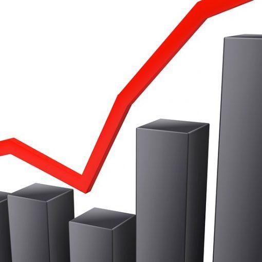 Grafik Preisverfall